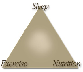 Mom's basic needs: Sleep, exercise & nutrition!